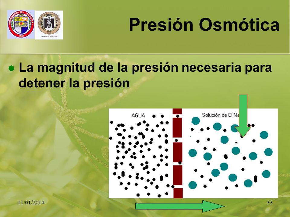 Presión Osmótica La magnitud de la presión necesaria para detener la presión 23/03/2017