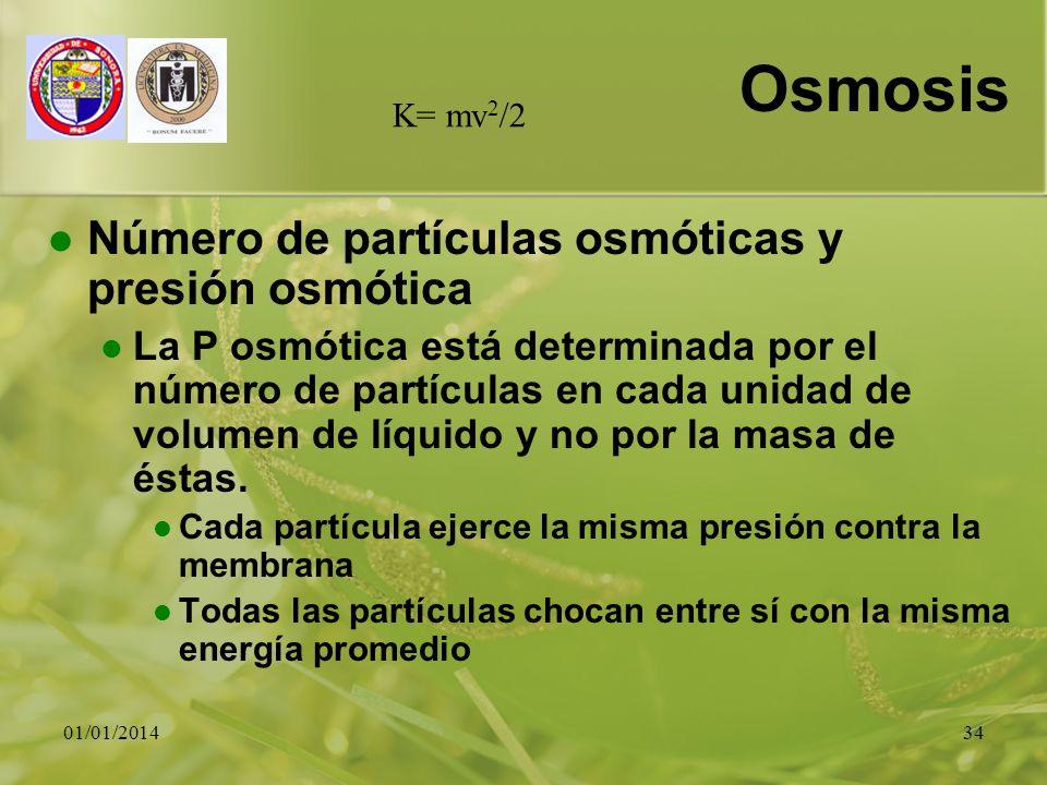 Osmosis Número de partículas osmóticas y presión osmótica