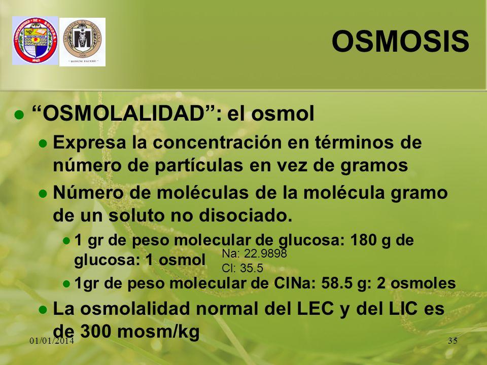 OSMOSIS OSMOLALIDAD : el osmol