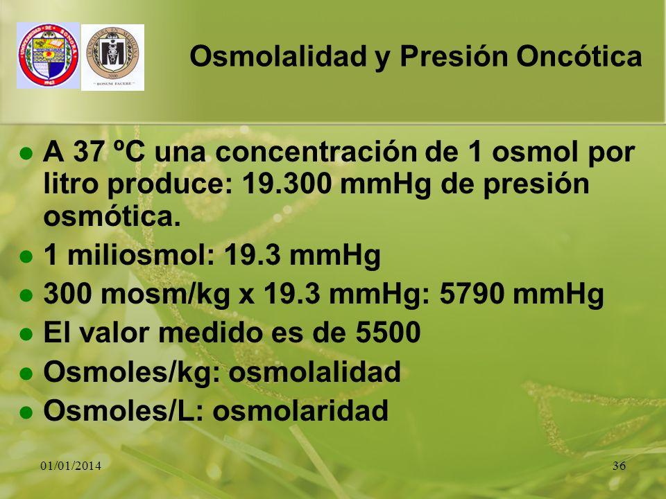 Osmolalidad y Presión Oncótica
