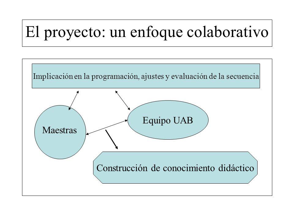 El proyecto: un enfoque colaborativo
