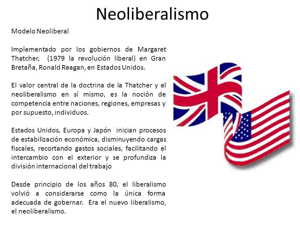 Neoliberalismo Modelo Neoliberal