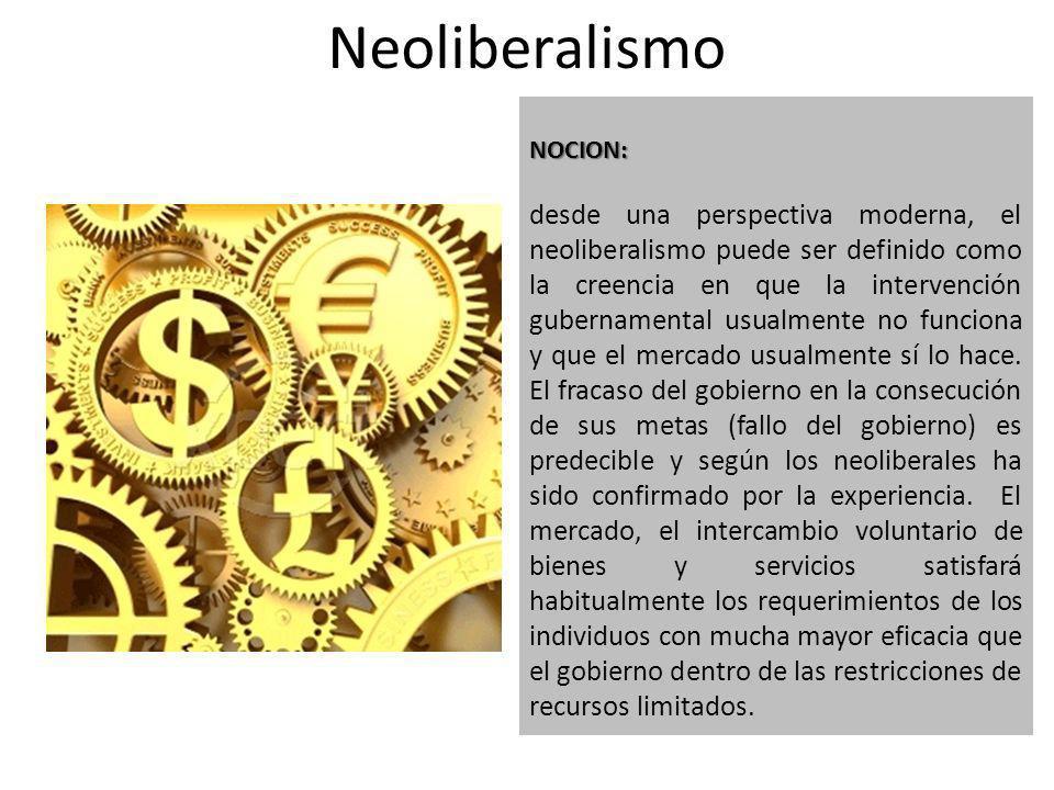 Neoliberalismo NOCION: