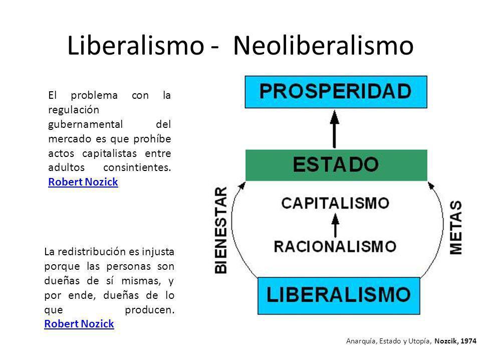 Liberalismo - Neoliberalismo