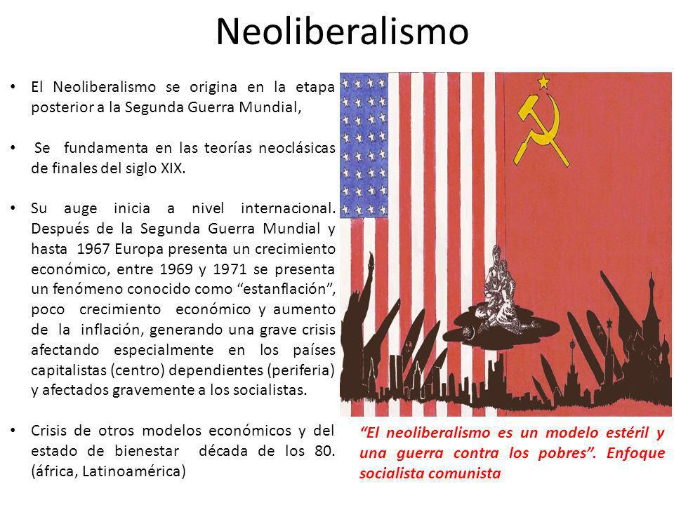 Neoliberalismo El Neoliberalismo se origina en la etapa posterior a la Segunda Guerra Mundial,
