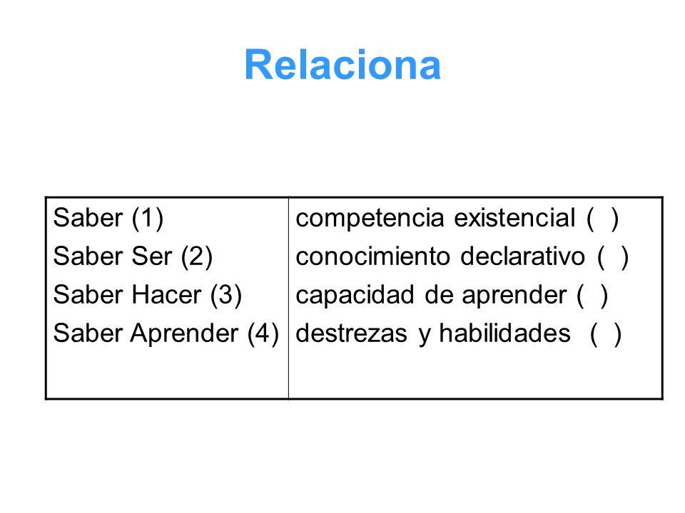 Relaciona Saber (1) Saber Ser (2) Saber Hacer (3) Saber Aprender (4)