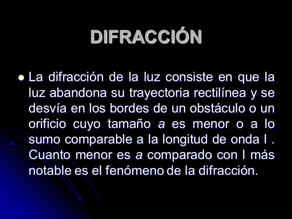 DIFRACCIÓN