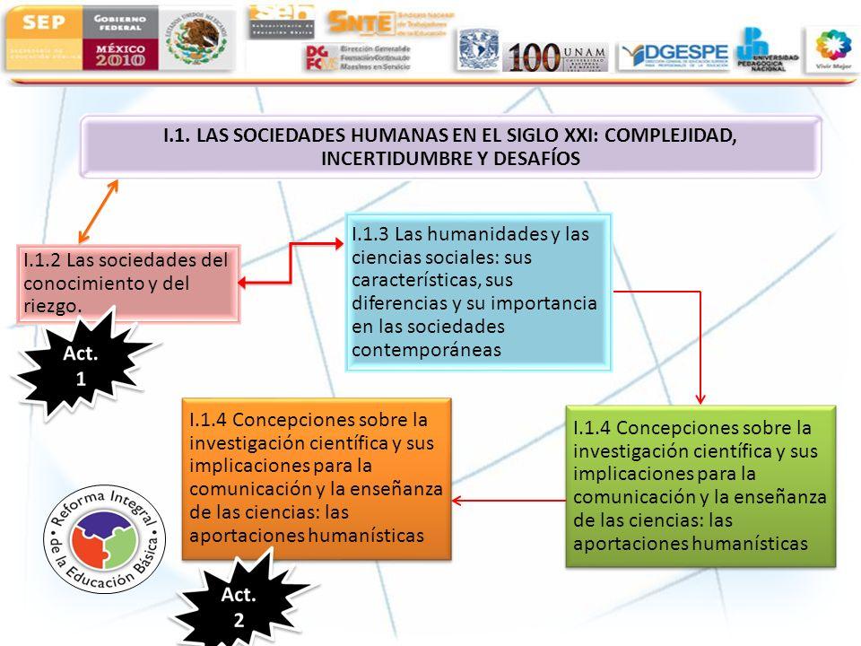 I.1. LAS SOCIEDADES HUMANAS EN EL SIGLO XXI: COMPLEJIDAD, INCERTIDUMBRE Y DESAFÍOS