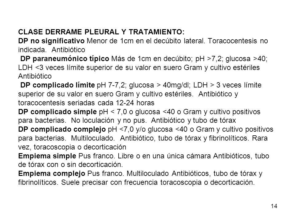 CLASE DERRAME PLEURAL Y TRATAMIENTO: DP no significativo Menor de 1cm en el decúbito lateral.
