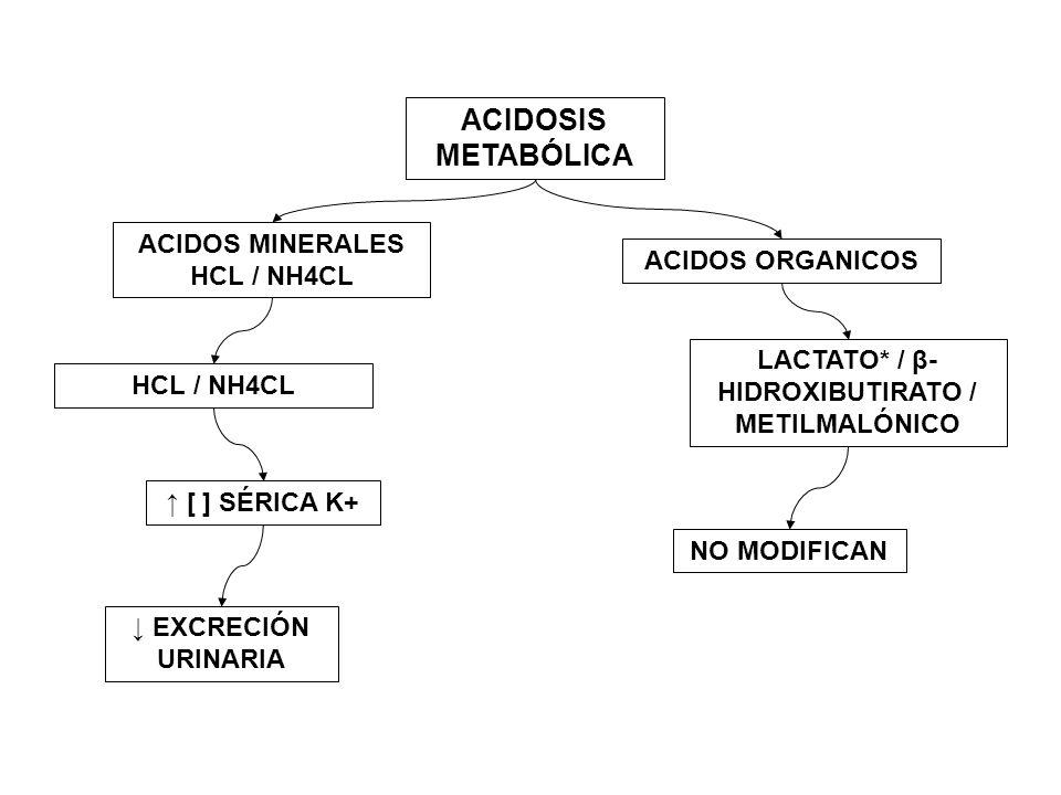 ACIDOSIS METABÓLICA ACIDOS MINERALES HCL / NH4CL ACIDOS ORGANICOS