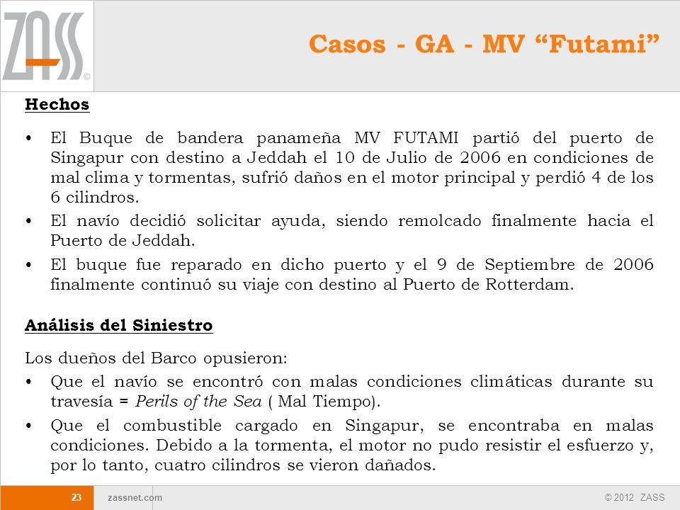 Casos - GA - MV Futami Hechos Análisis del Siniestro