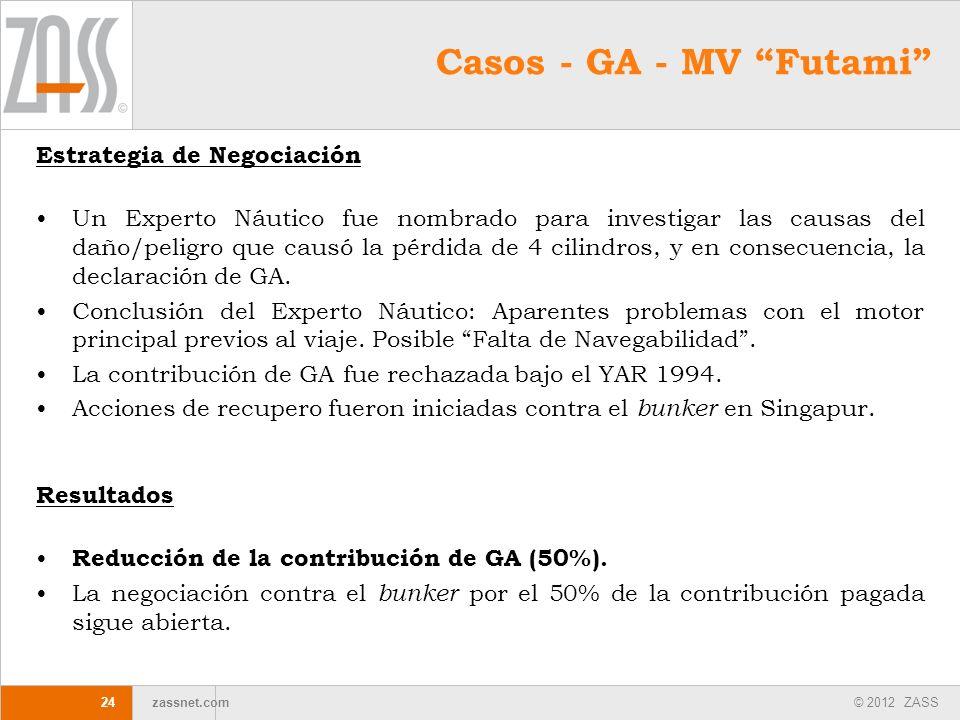 Casos - GA - MV Futami Estrategia de Negociación