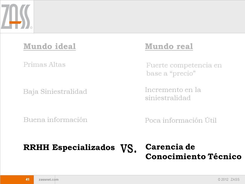 vs. Mundo ideal Mundo real RRHH Especializados