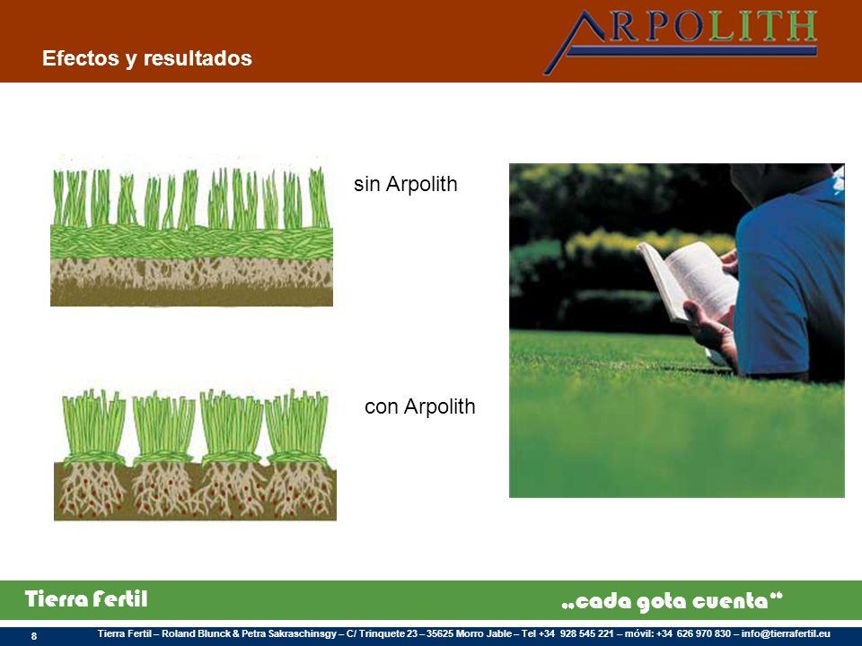 Efectos y resultados sin Arpolith con Arpolith