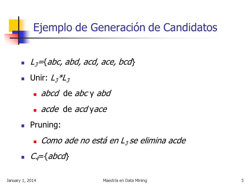 Ejemplo de Generación de Candidatos