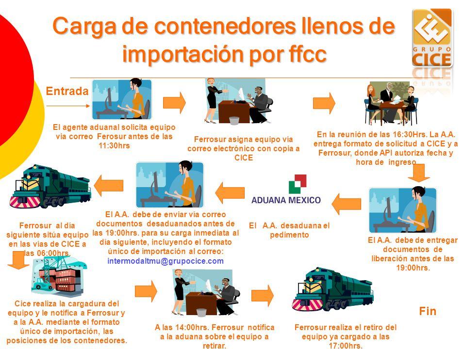 Carga de contenedores llenos de importación por ffcc