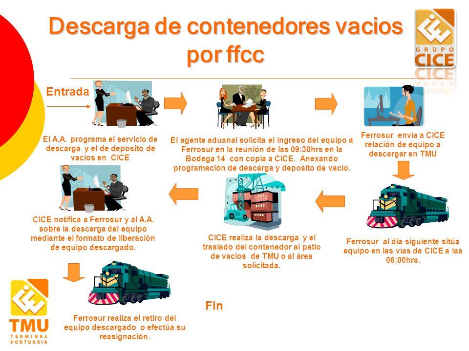 Descarga de contenedores vacios por ffcc