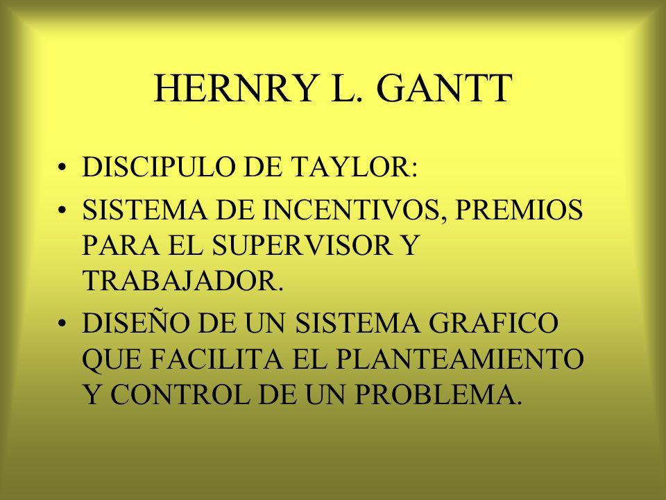 HERNRY L. GANTT DISCIPULO DE TAYLOR: