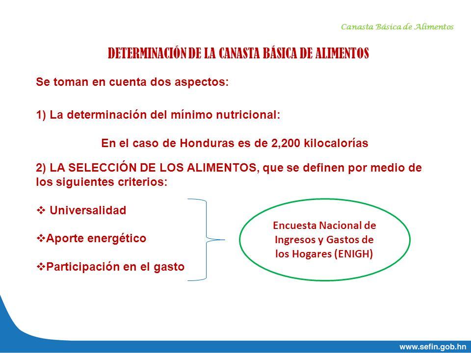DETERMINACIÓN DE LA CANASTA BÁSICA DE ALIMENTOS