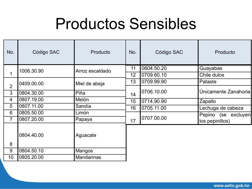 Productos Sensibles