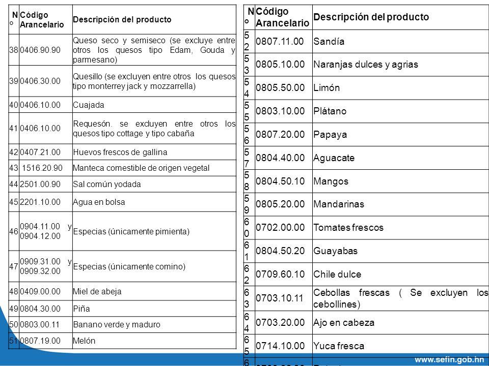 Descripción del producto 52 0807.11.00 Sandía 53 0805.10.00