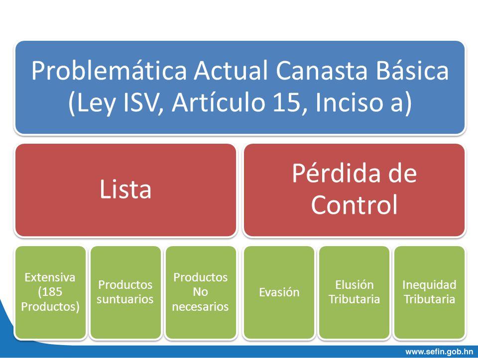 Problemática Actual Canasta Básica (Ley ISV, Artículo 15, Inciso a)