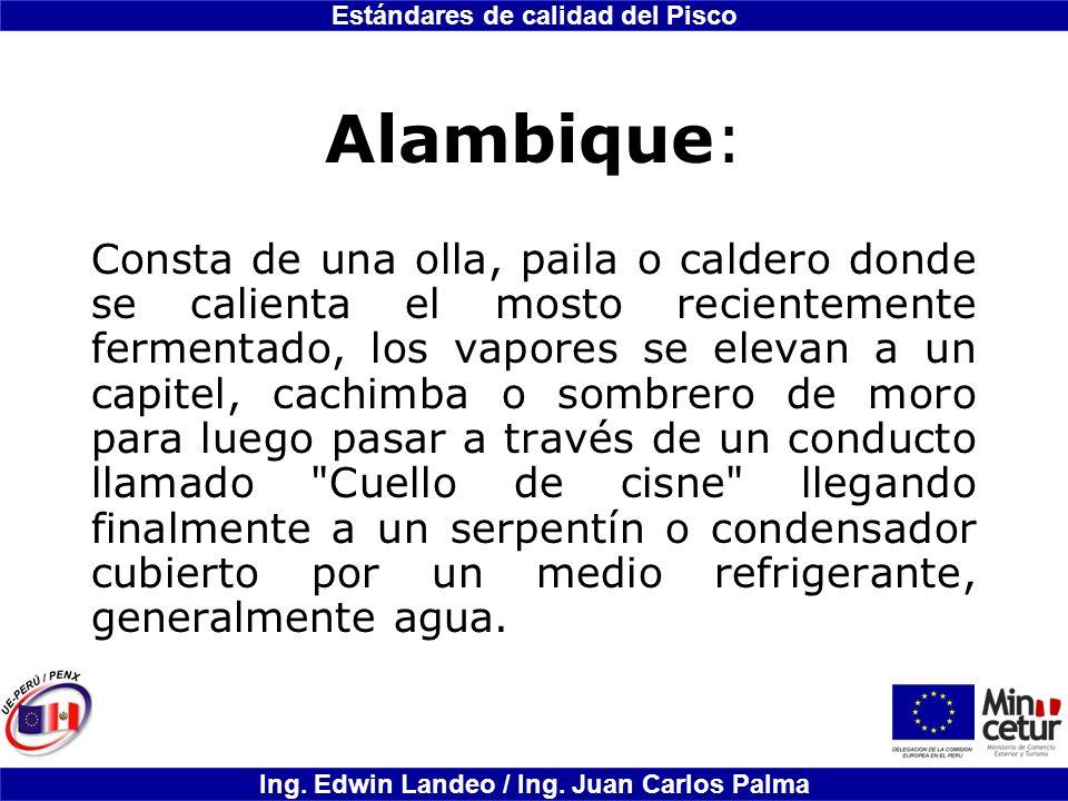 Alambique: