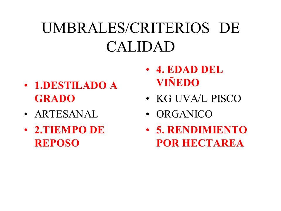 UMBRALES/CRITERIOS DE CALIDAD
