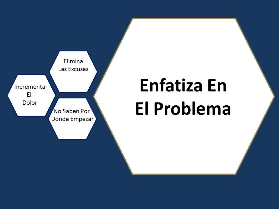 Enfatiza En El Problema