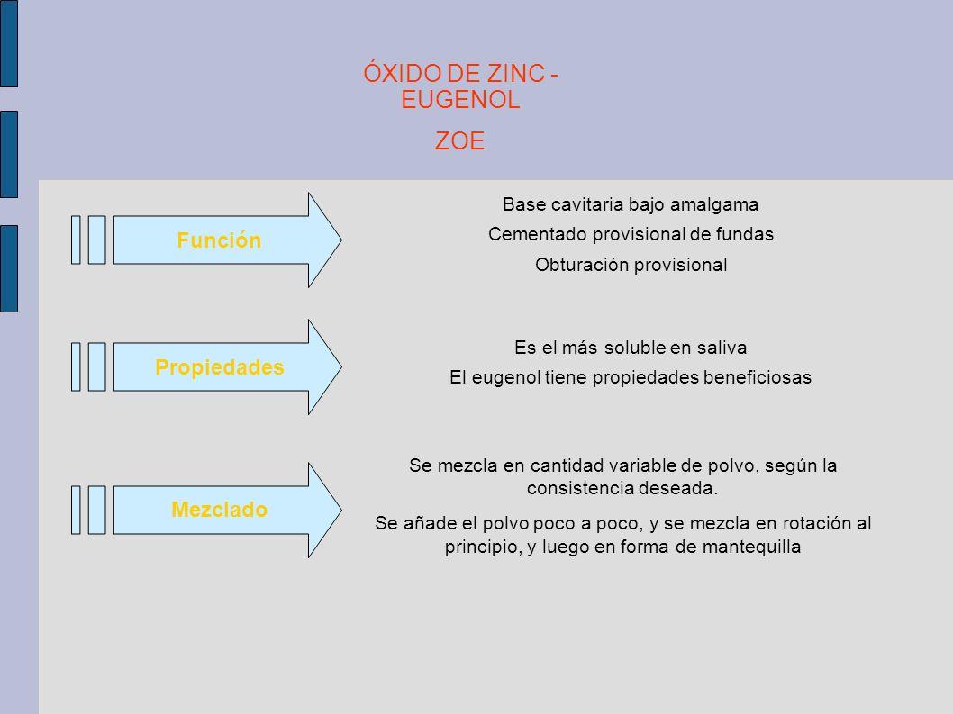 ÓXIDO DE ZINC - EUGENOL ZOE Función Propiedades Mezclado