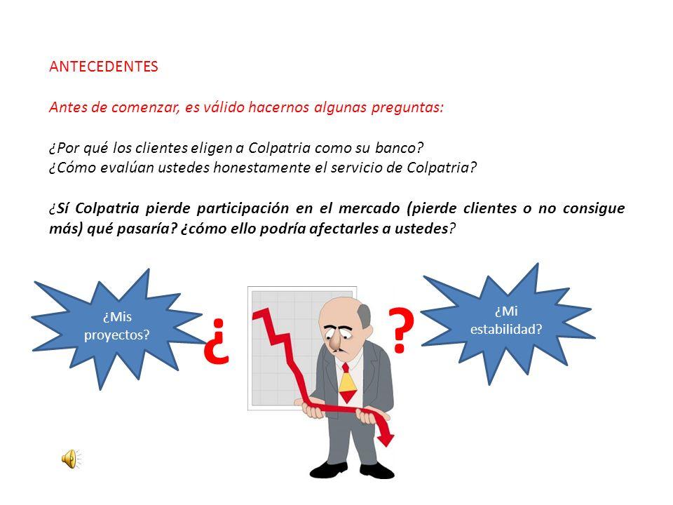 ANTECEDENTES Antes de comenzar, es válido hacernos algunas preguntas: ¿Por qué los clientes eligen a Colpatria como su banco