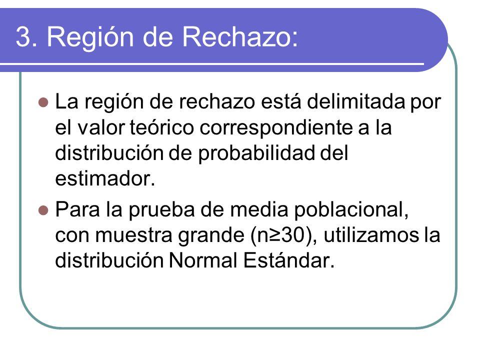 3. Región de Rechazo:La región de rechazo está delimitada por el valor teórico correspondiente a la distribución de probabilidad del estimador.