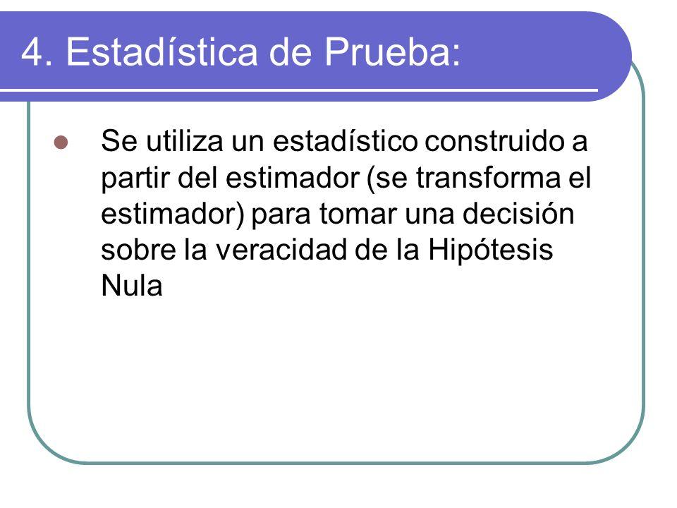 4. Estadística de Prueba: