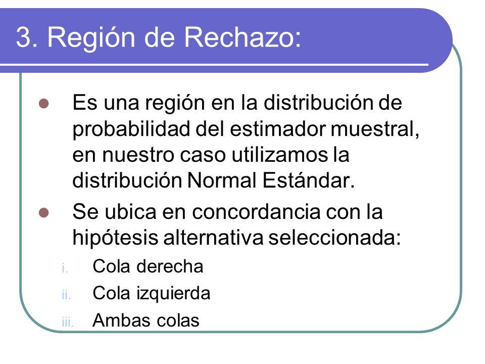 3. Región de Rechazo: