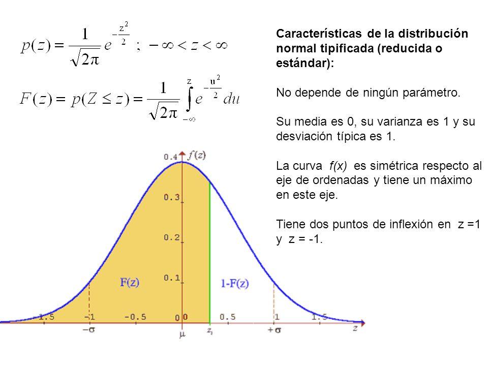 Características de la distribución normal tipificada (reducida o estándar):