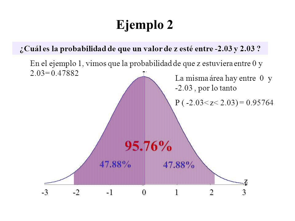 Ejemplo 2 ¿Cuál es la probabilidad de que un valor de z esté entre -2.03 y 2.03