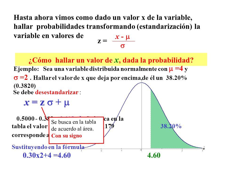¿Cómo hallar un valor de x, dada la probabilidad