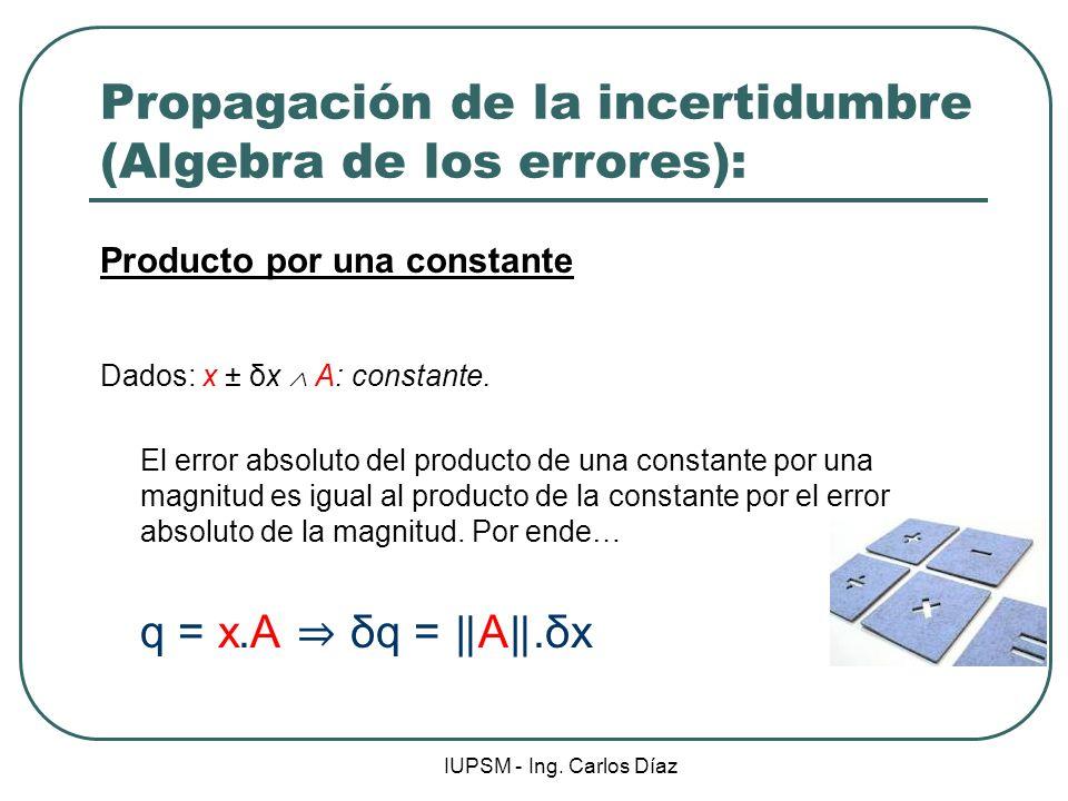 Propagación de la incertidumbre (Algebra de los errores):