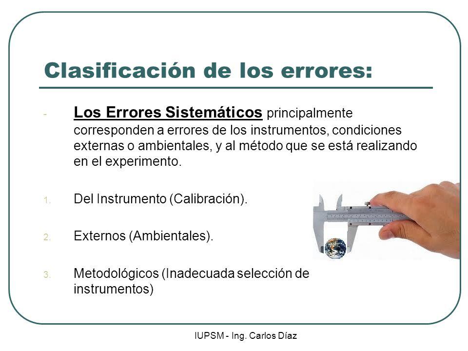 Clasificación de los errores: