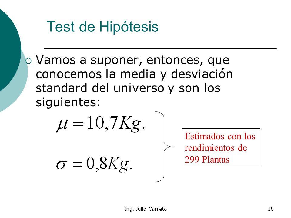 Test de Hipótesis Vamos a suponer, entonces, que conocemos la media y desviación standard del universo y son los siguientes: