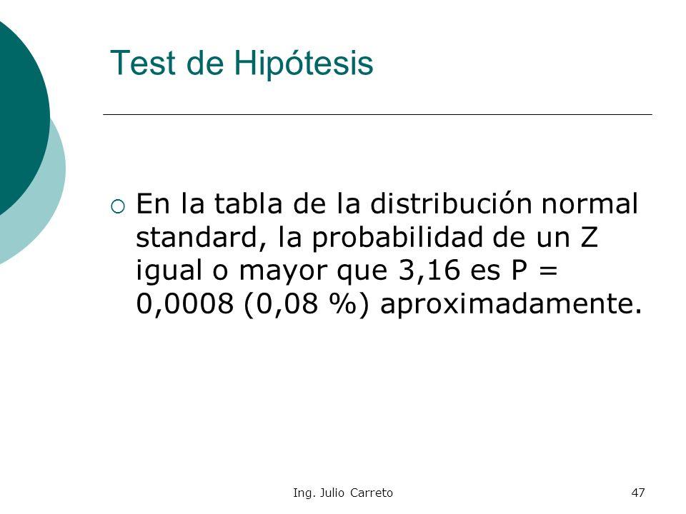Test de Hipótesis