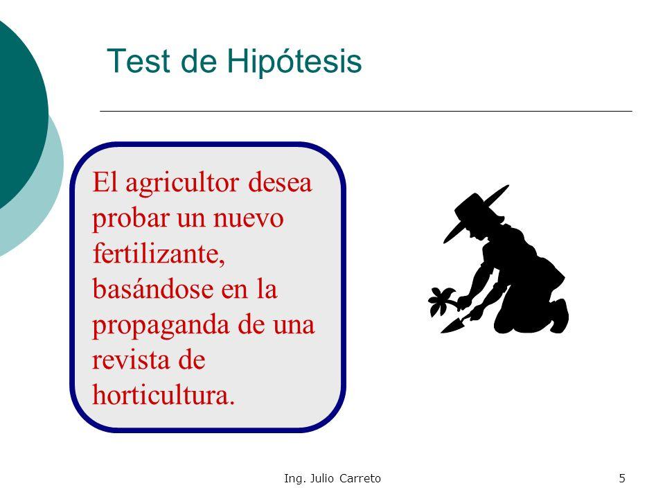 Test de Hipótesis El agricultor desea probar un nuevo fertilizante, basándose en la propaganda de una revista de horticultura.