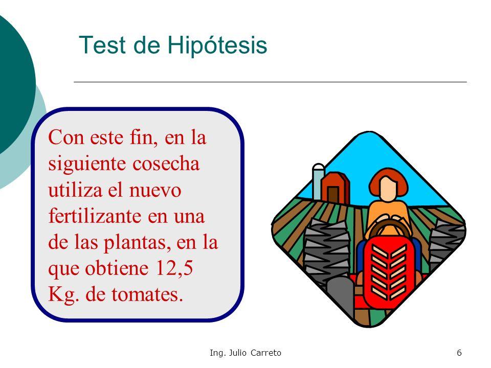 Test de Hipótesis Con este fin, en la siguiente cosecha utiliza el nuevo fertilizante en una de las plantas, en la que obtiene 12,5 Kg. de tomates.