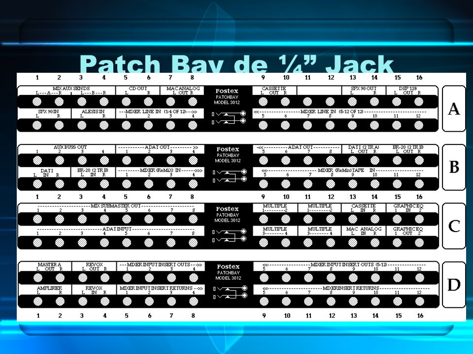 Patch Bay de ¼ Jack