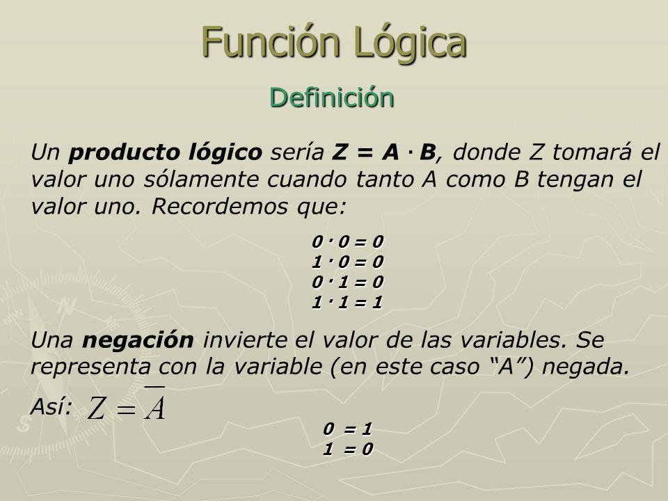 Función Lógica Definición