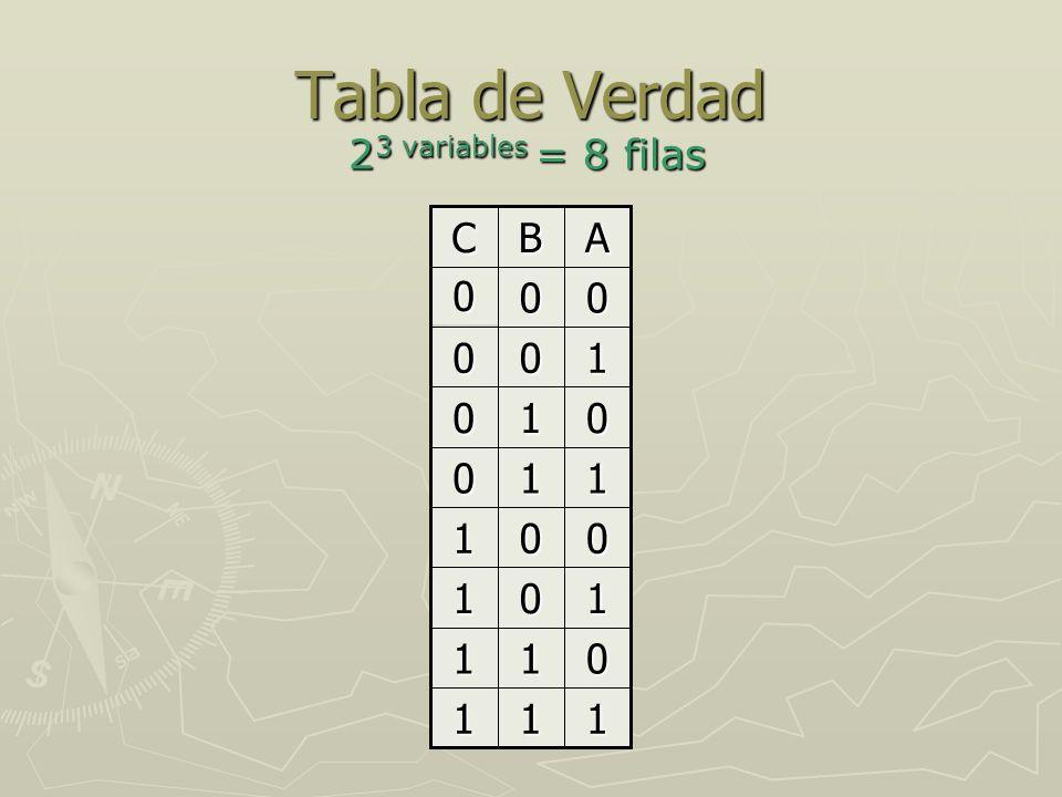 Tabla de Verdad 23 variables = 8 filas C B A 1 1 1 1 1 1 1 1 1 1 1 1