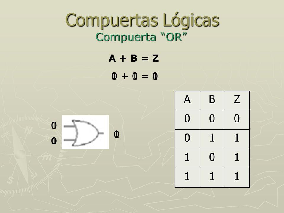 Compuertas Lógicas Compuerta OR A B Z 1 1 1 1 1 1 1 0 + 1 = 1