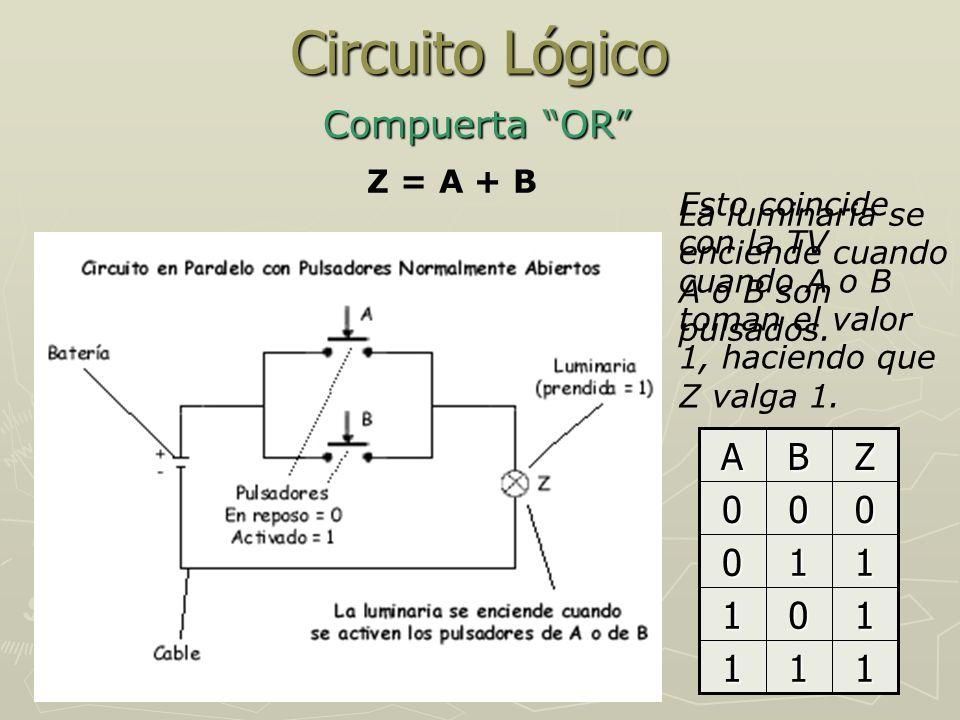 Circuito Lógico Compuerta OR 1 Z B A