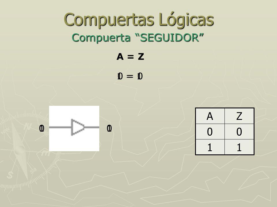 Compuertas Lógicas Compuerta SEGUIDOR A = Z 1 = 1 0 = 0 A Z 1 1 1 1