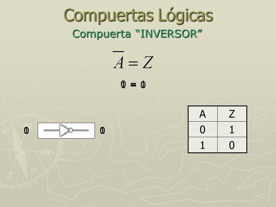 Compuertas Lógicas Compuerta INVERSOR 0 = 1 1 = 0 A Z 1 1 1 1